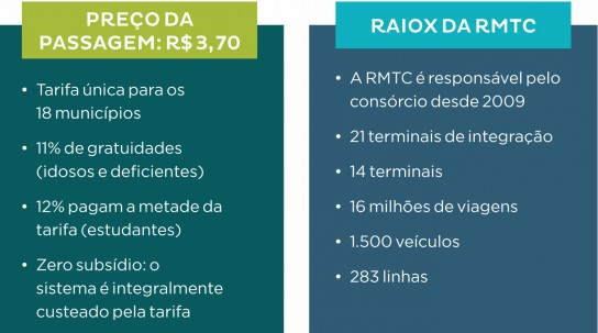 Tabela RMTC pag 18 -2