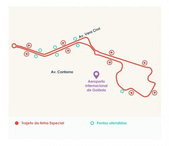 Linha Circular Aeroporto
