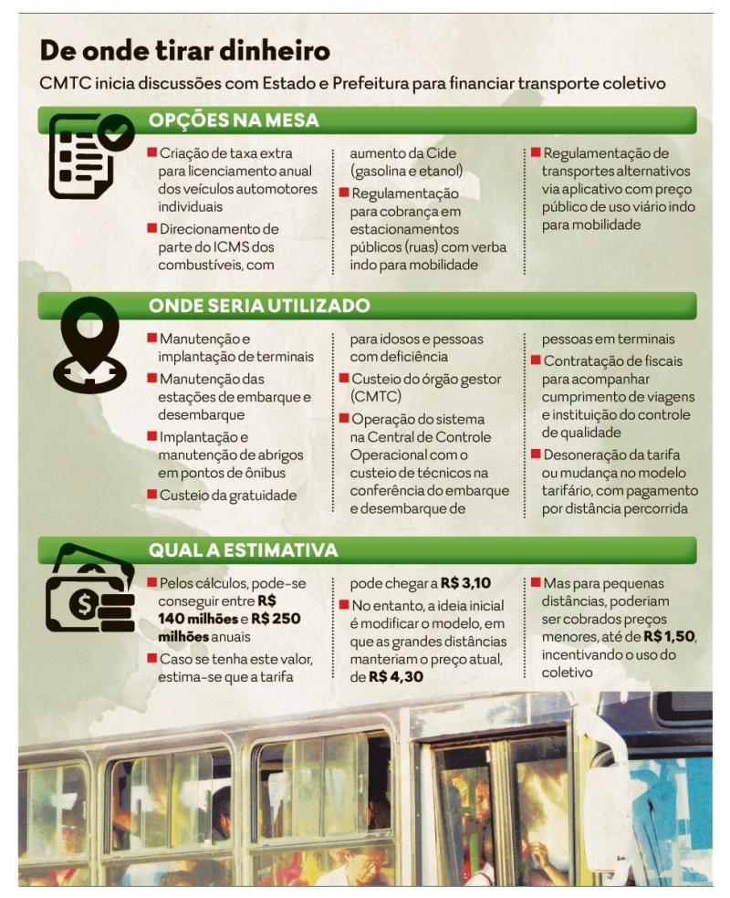 376f6b2297 Blog Rmtc Goiânia - Blog de informações do transporte coletivo de ...